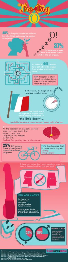 female-orgasm-facts-infographic
